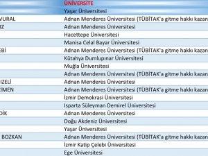 BİGG'DE 11 GİRİŞİMCİDEN 5'İ ADÜ'DEN